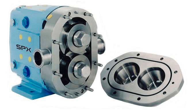 Positive Displacement Pump Example
